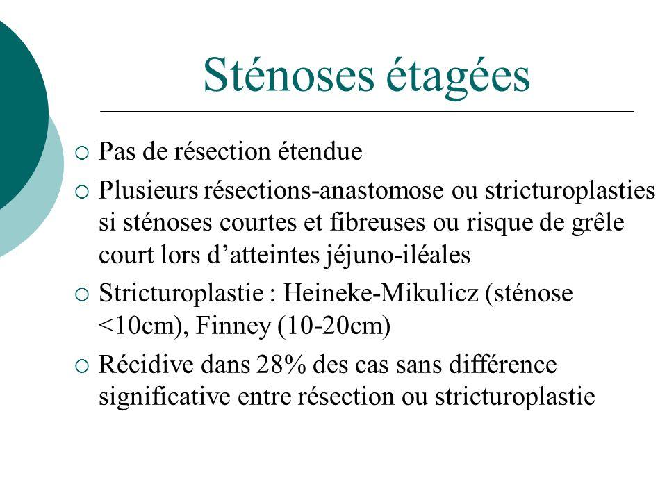 Sténoses étagées Pas de résection étendue