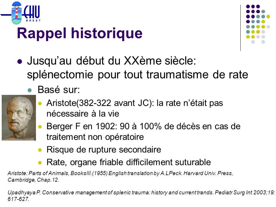 Rappel historique Jusqu'au début du XXème siècle: splénectomie pour tout traumatisme de rate. Basé sur: