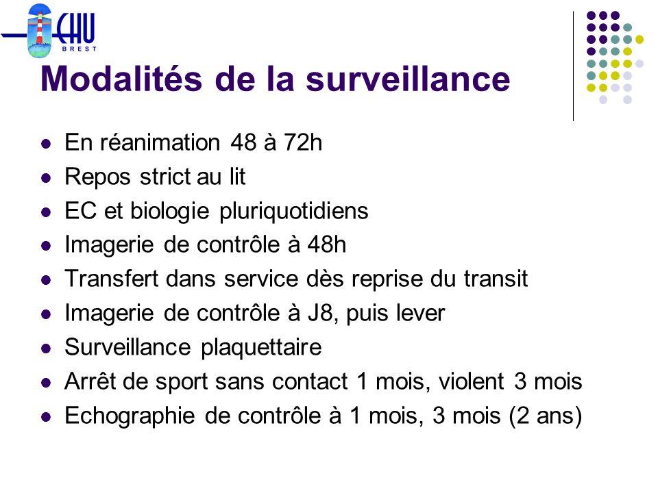 Modalités de la surveillance