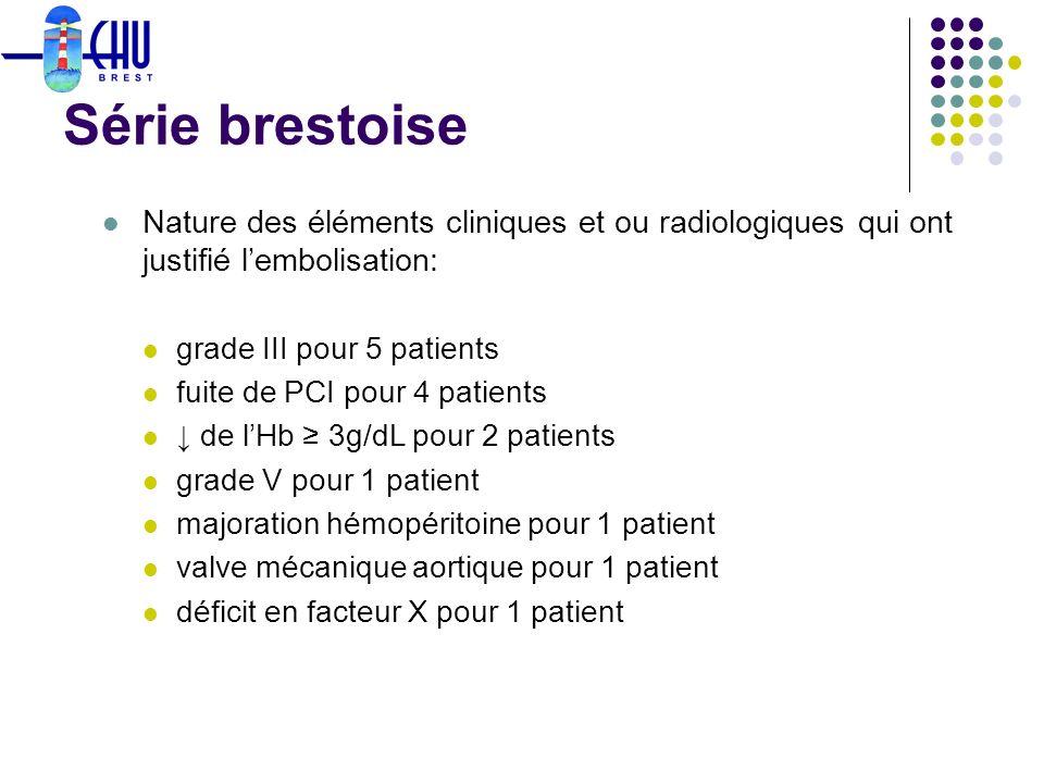 Série brestoise Nature des éléments cliniques et ou radiologiques qui ont justifié l'embolisation: grade III pour 5 patients.