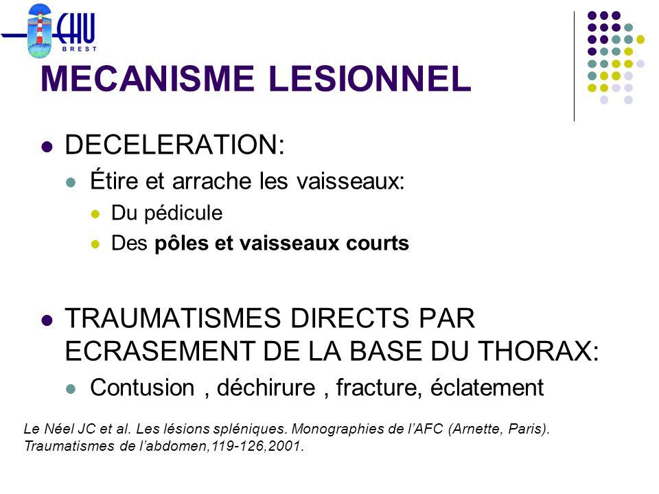 MECANISME LESIONNEL DECELERATION: