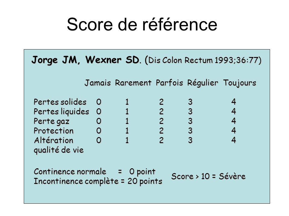 Score de référence Jorge JM, Wexner SD. (Dis Colon Rectum 1993;36:77)