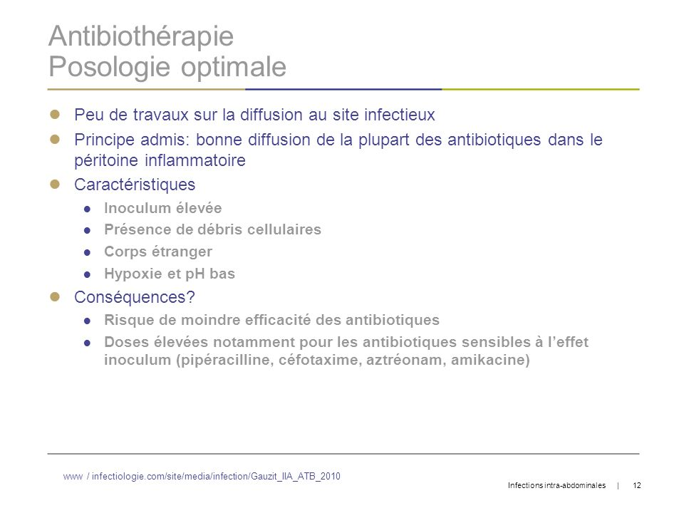 Antibiothérapie Posologie optimale