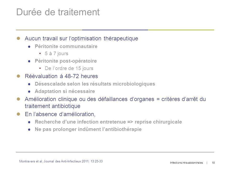 Durée de traitement Aucun travail sur l'optimisation thérapeutique