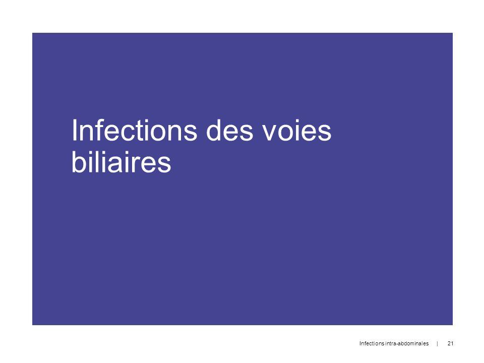 Infections des voies biliaires