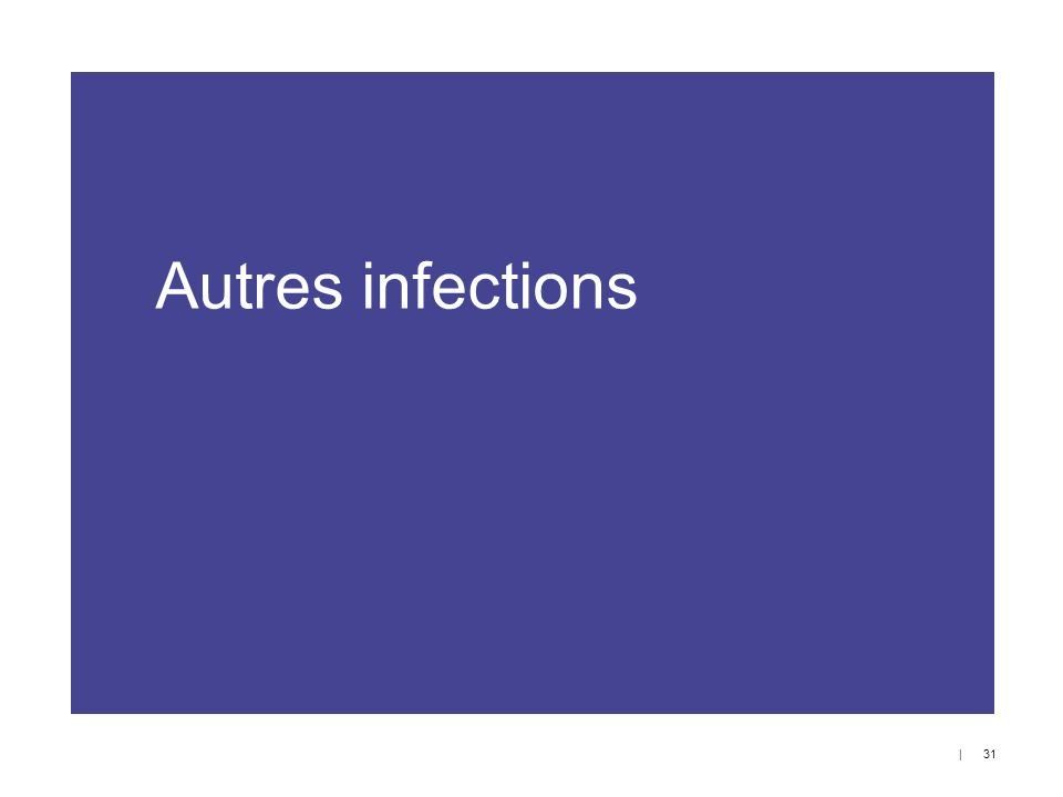 Autres infections
