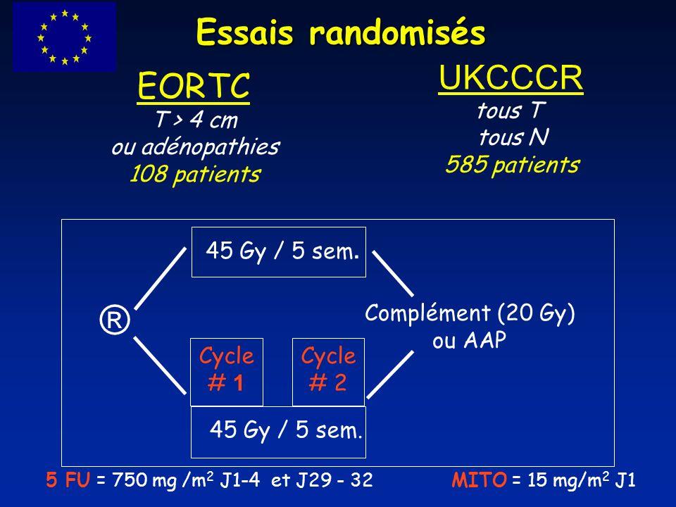 ® Essais randomisés UKCCCR EORTC tous T tous N 585 patients