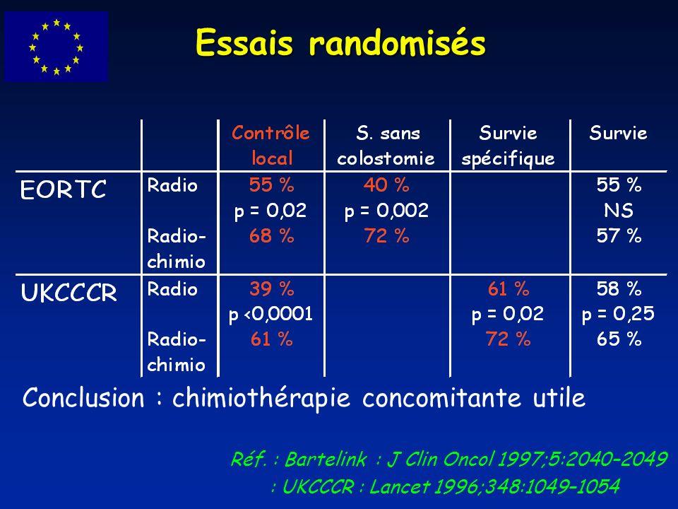 Essais randomisés Conclusion : chimiothérapie concomitante utile