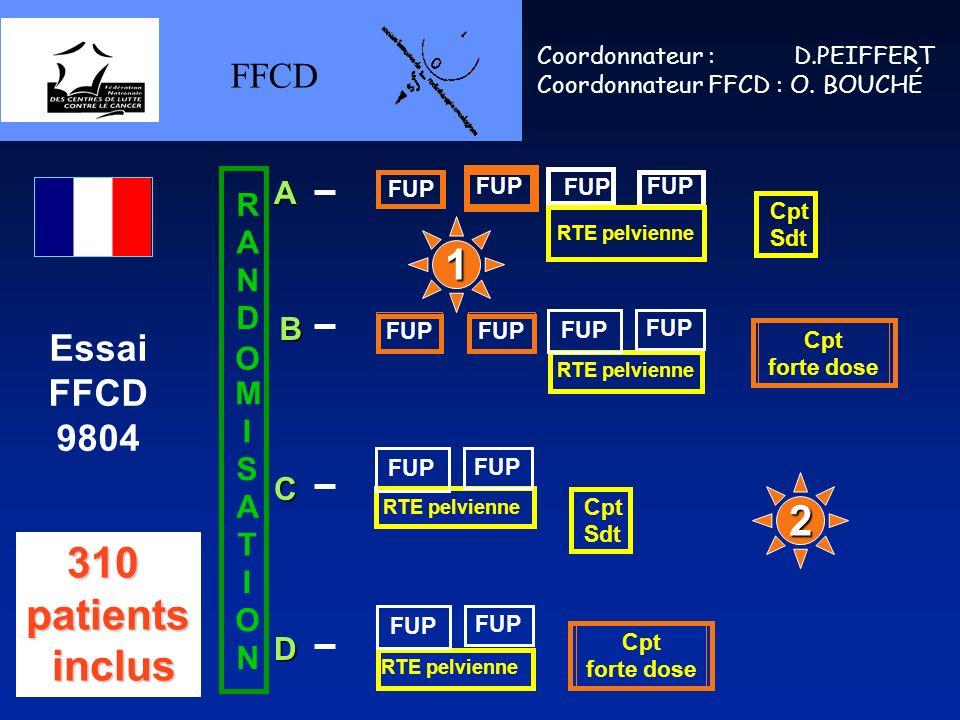 1 2 310 patients inclus Essai FFCD 9804 FFCD A R A N D B O M I S C A T
