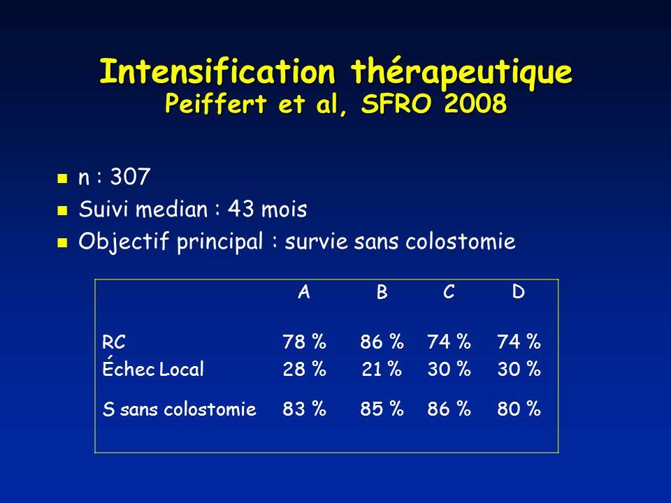 Intensification thérapeutique Peiffert et al, SFRO 2008