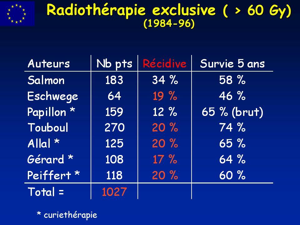 Radiothérapie exclusive ( > 60 Gy) (1984-96)