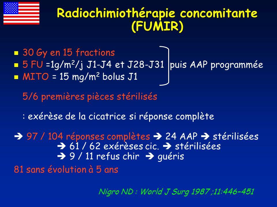 Radiochimiothérapie concomitante (FUMIR)