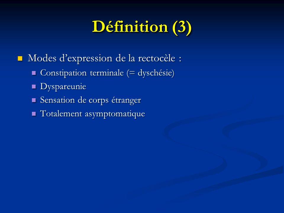 Définition (3) Modes d'expression de la rectocèle :