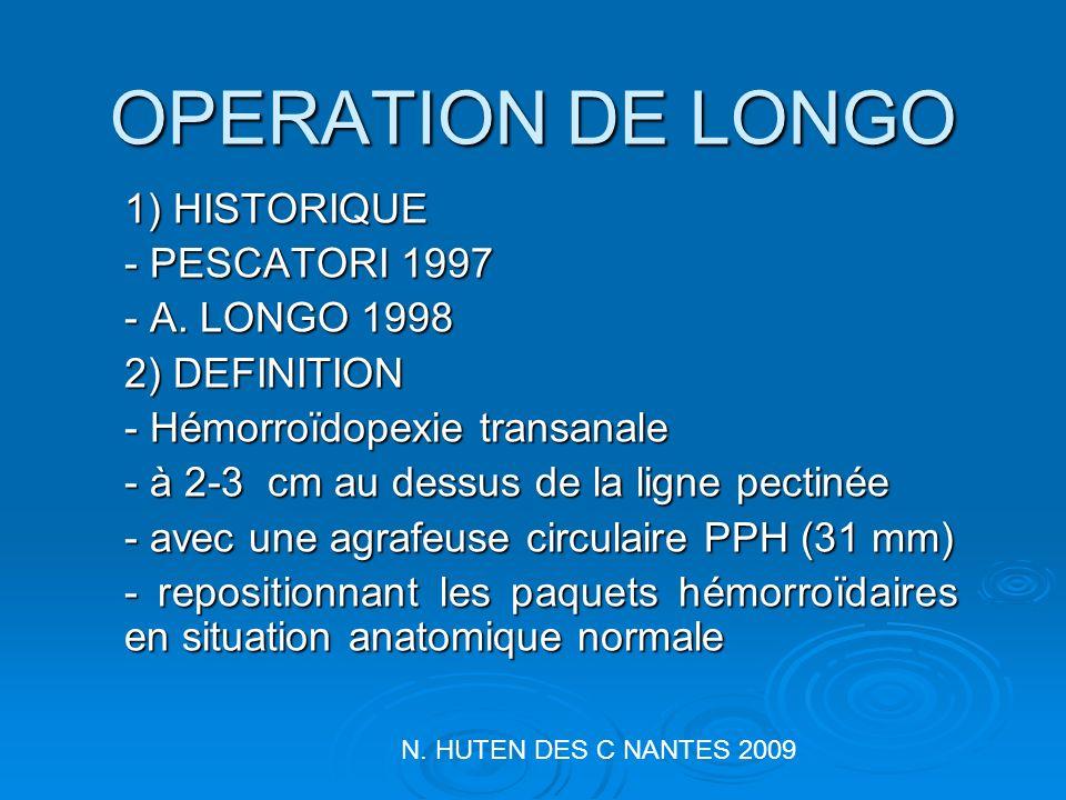 OPERATION DE LONGO 1) HISTORIQUE - PESCATORI 1997 - A. LONGO 1998