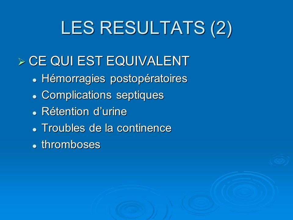 LES RESULTATS (2) CE QUI EST EQUIVALENT Hémorragies postopératoires