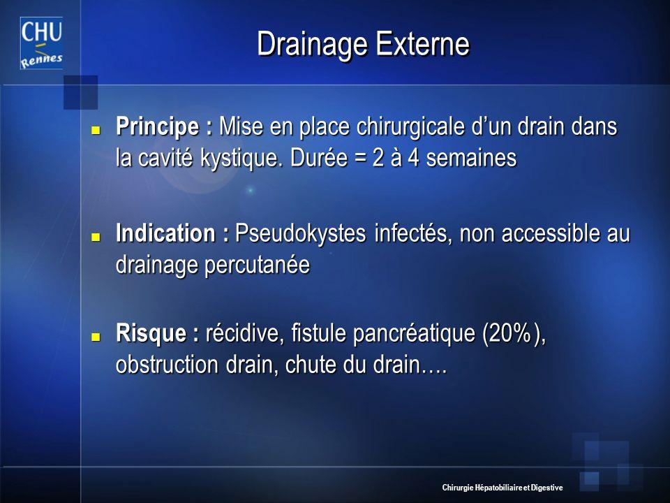 Drainage Externe Principe : Mise en place chirurgicale d'un drain dans la cavité kystique. Durée = 2 à 4 semaines.