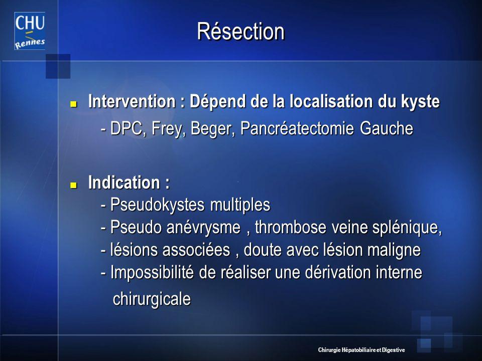 Résection Intervention : Dépend de la localisation du kyste