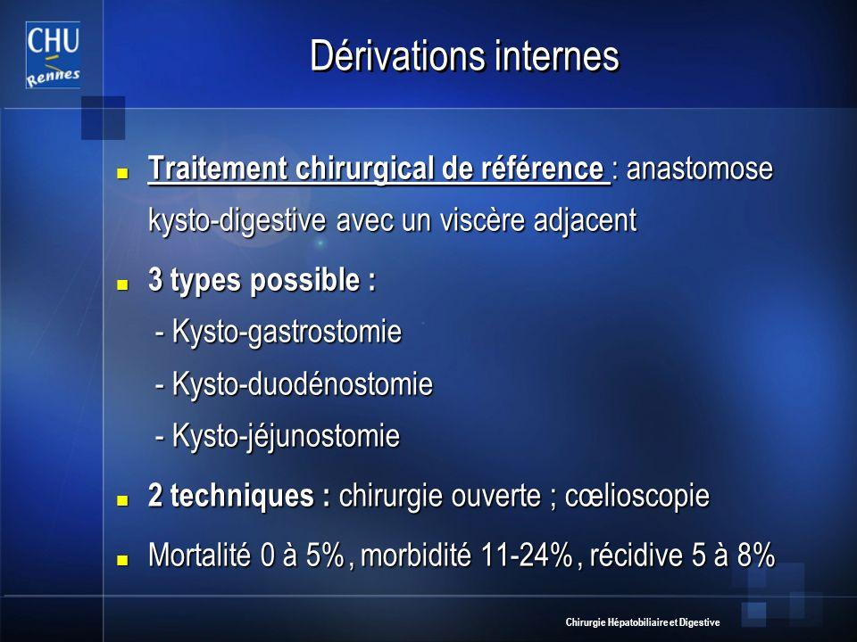 Dérivations internes Traitement chirurgical de référence : anastomose kysto-digestive avec un viscère adjacent.
