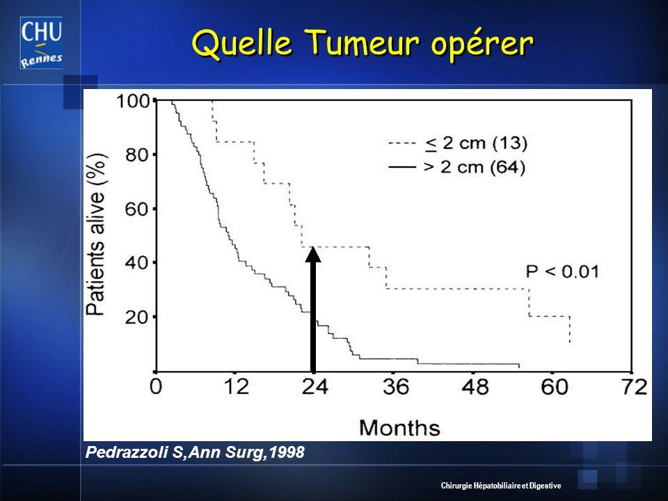 Quelle Tumeur opérer Pedrazzoli S,Ann Surg,1998