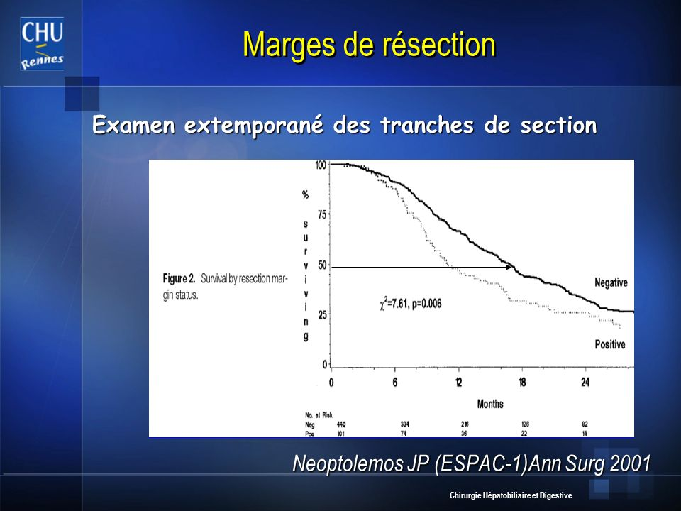 Marges de résection Examen extemporané des tranches de section