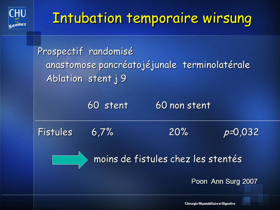Intubation temporaire wirsung