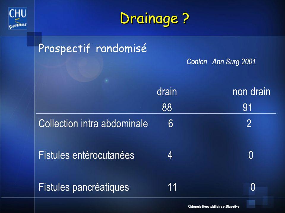 Drainage Prospectif randomisé drain non drain 88 91