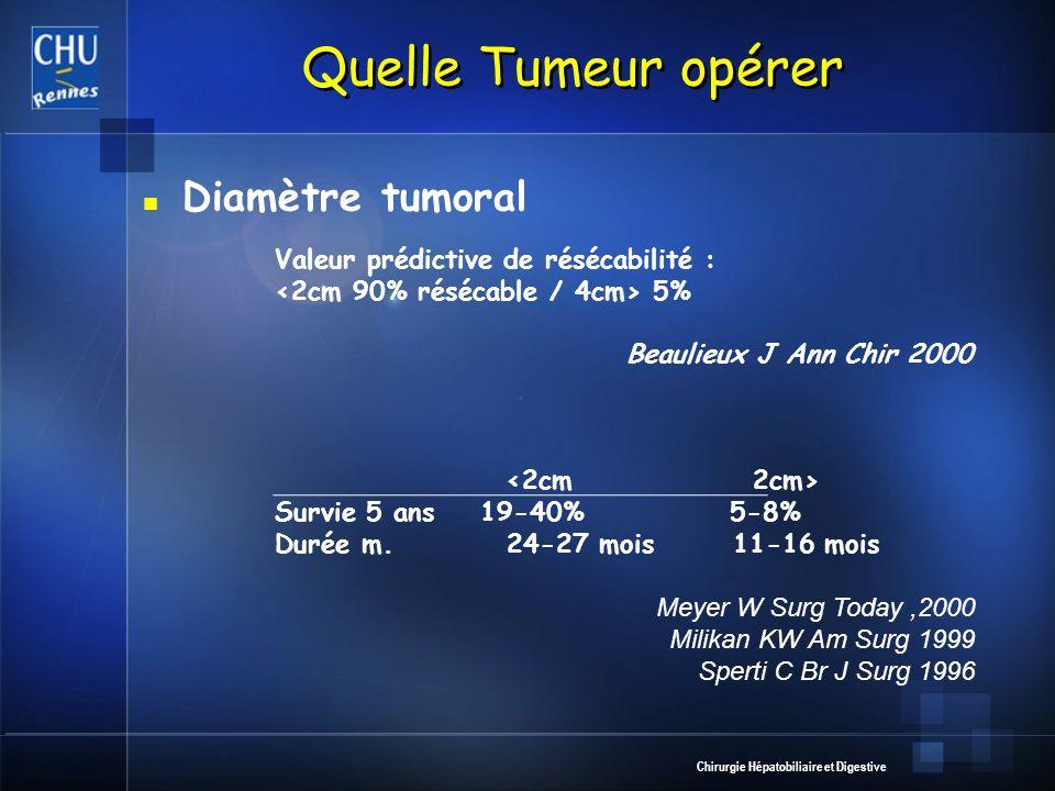 Quelle Tumeur opérer Diamètre tumoral