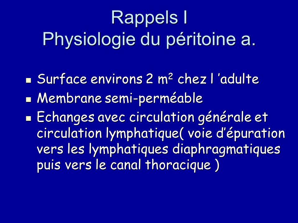 Rappels I Physiologie du péritoine a.