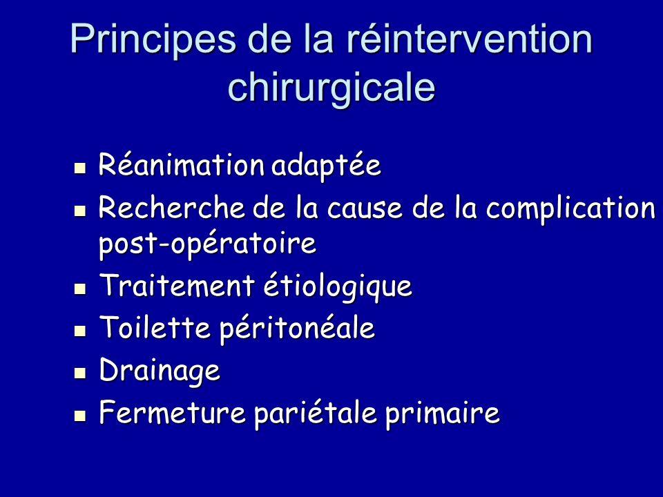 Principes de la réintervention chirurgicale