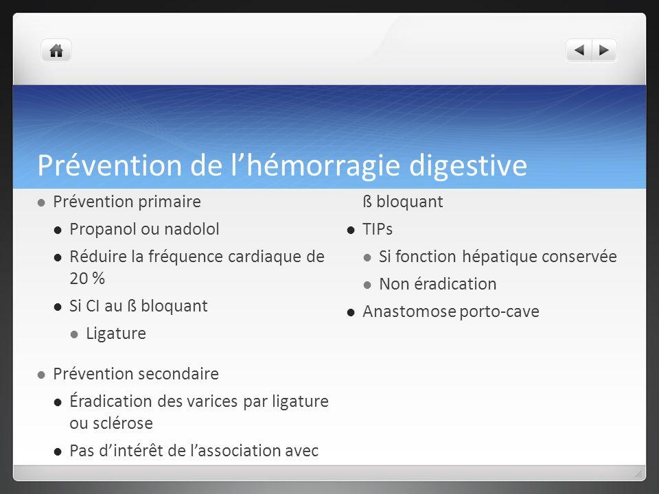Prévention de l'hémorragie digestive