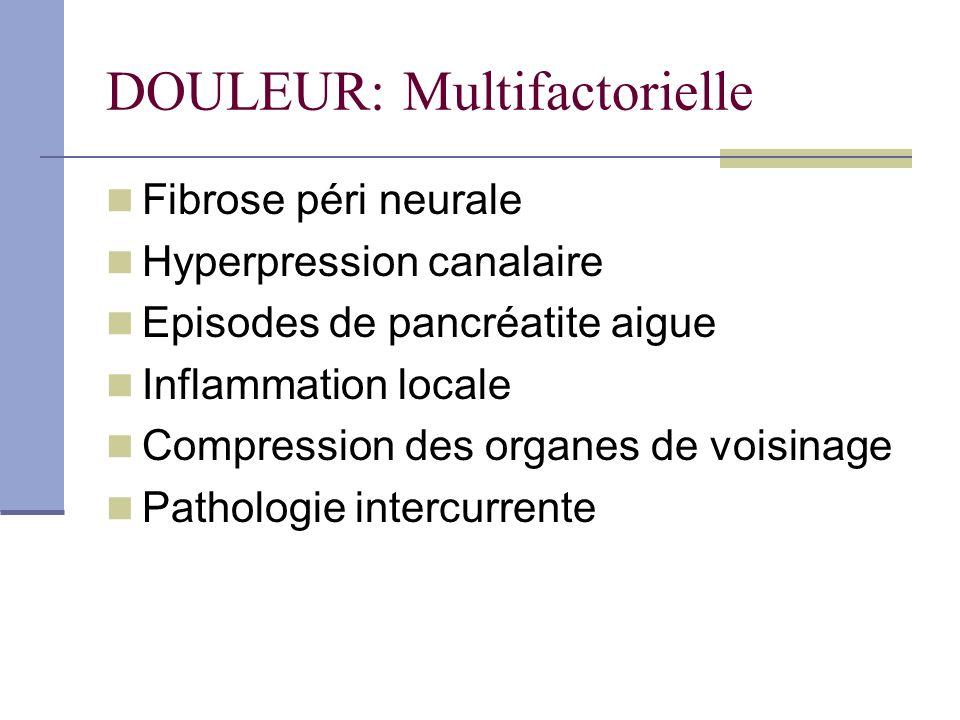 DOULEUR: Multifactorielle