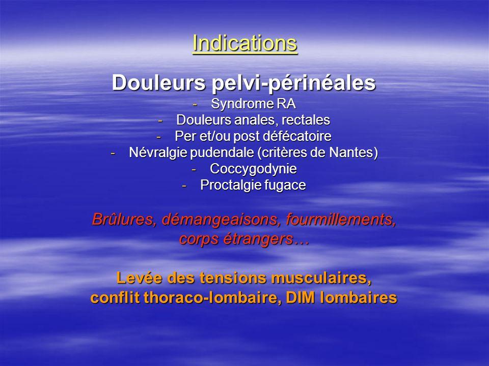 Douleurs pelvi-périnéales
