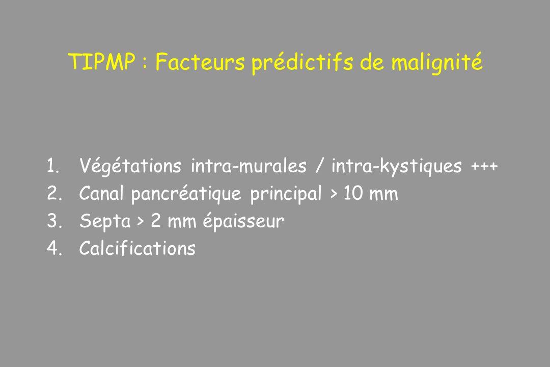 TIPMP : Facteurs prédictifs de malignité