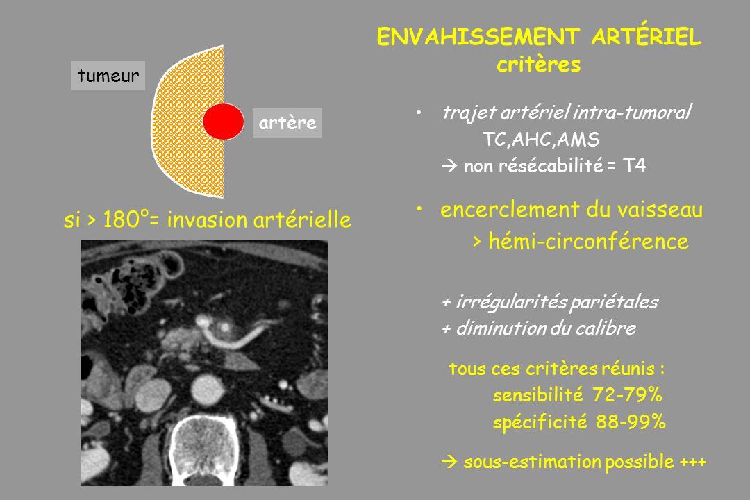 ENVAHISSEMENT ARTÉRIEL critères