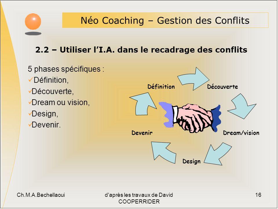 2.2 – Utiliser l'I.A. dans le recadrage des conflits