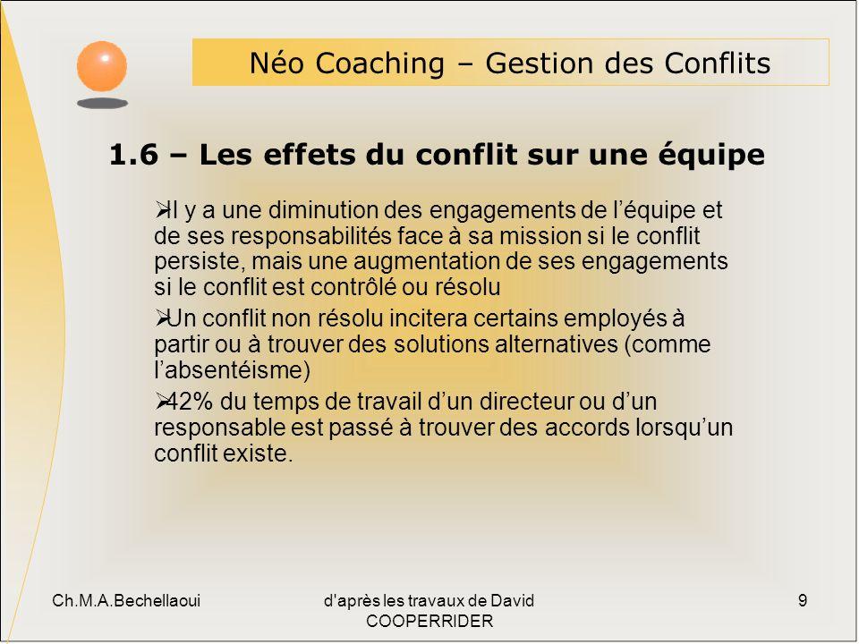 1.6 – Les effets du conflit sur une équipe