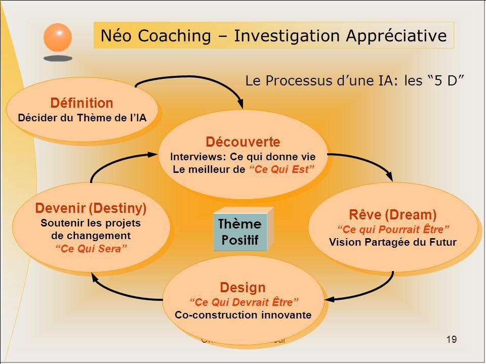 Néo Coaching – Investigation Appréciative