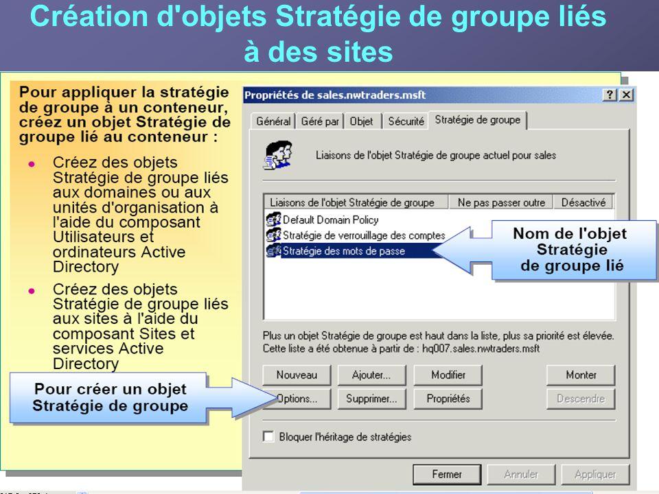 Création d objets Stratégie de groupe liés à des sites