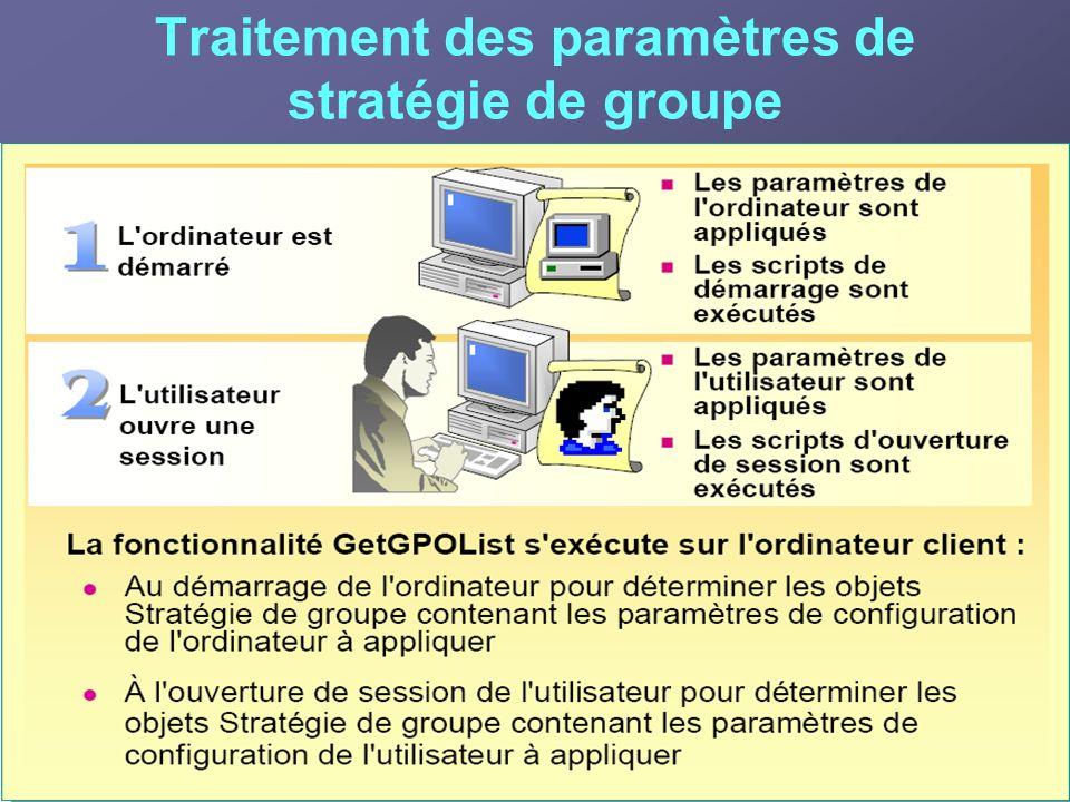 Traitement des paramètres de stratégie de groupe
