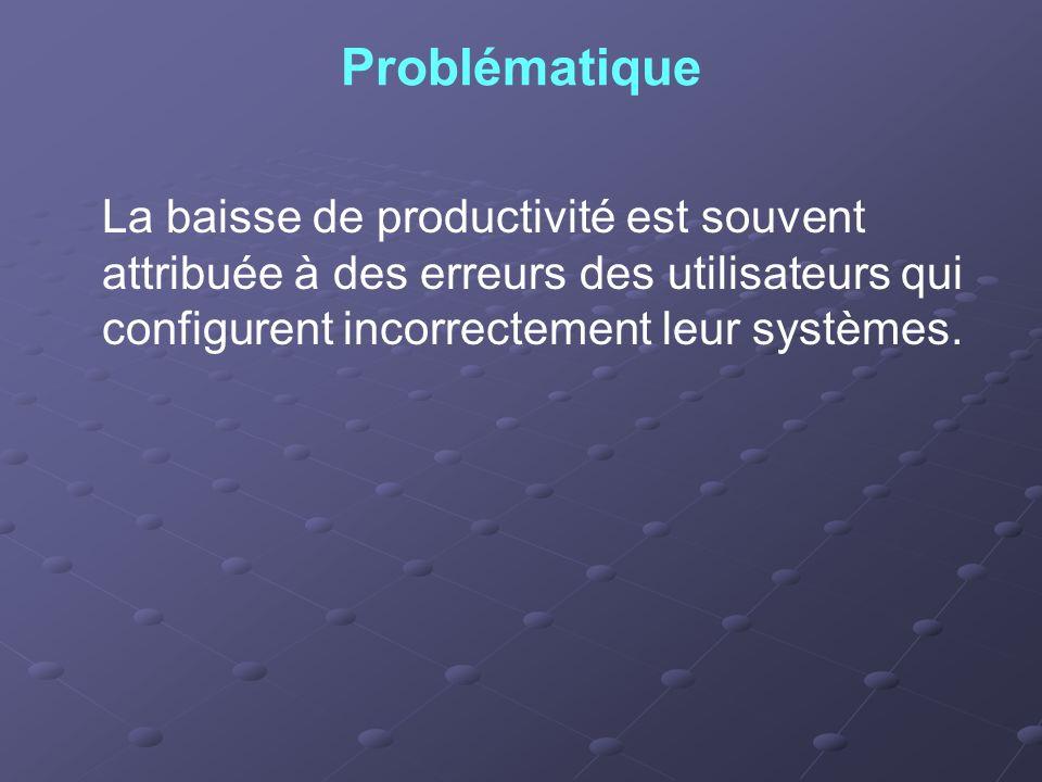 ProblématiqueLa baisse de productivité est souvent attribuée à des erreurs des utilisateurs qui configurent incorrectement leur systèmes.