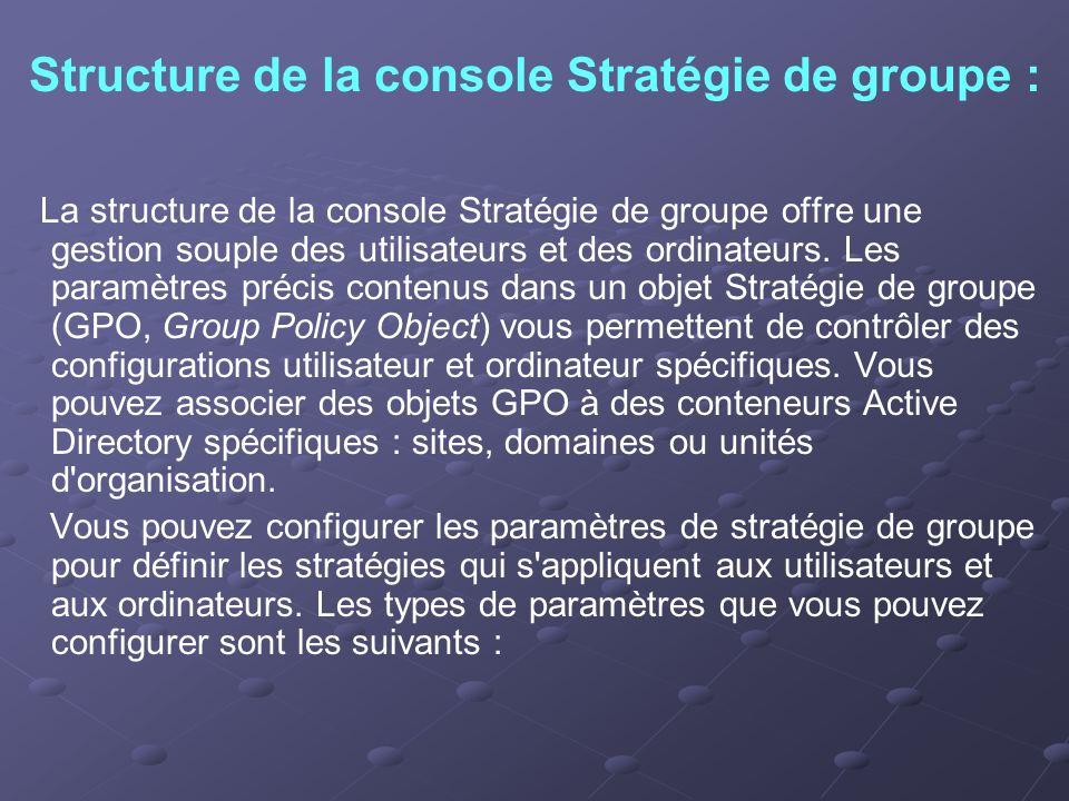 Structure de la console Stratégie de groupe :