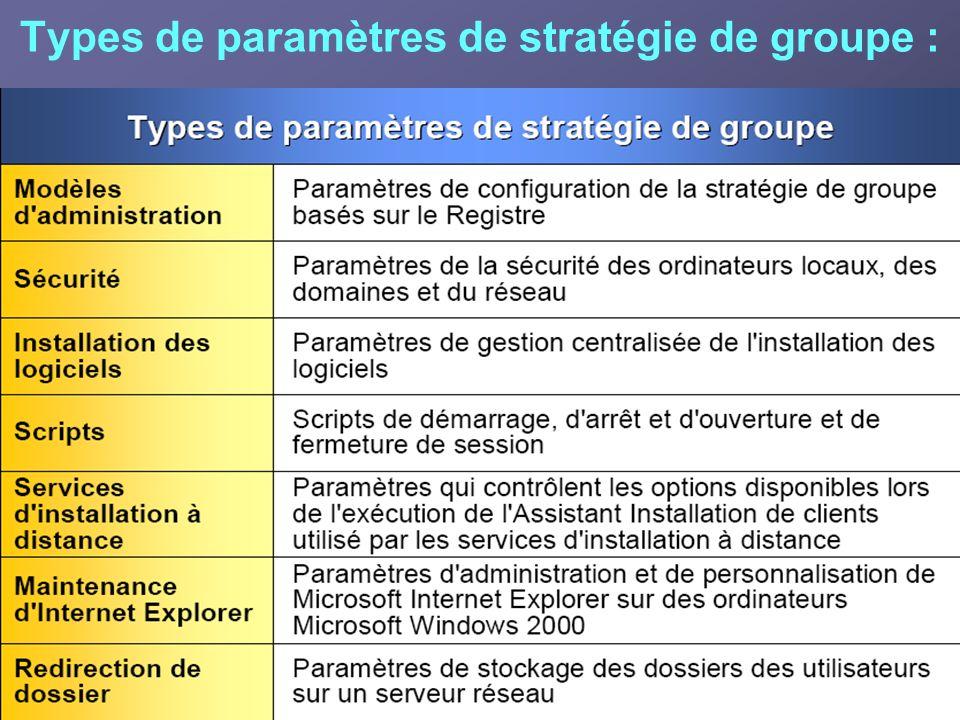 Types de paramètres de stratégie de groupe :