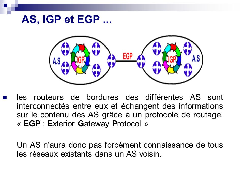 AS, IGP et EGP ...