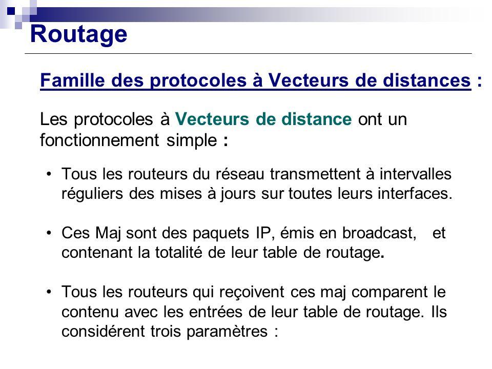 Routage Famille des protocoles à Vecteurs de distances :