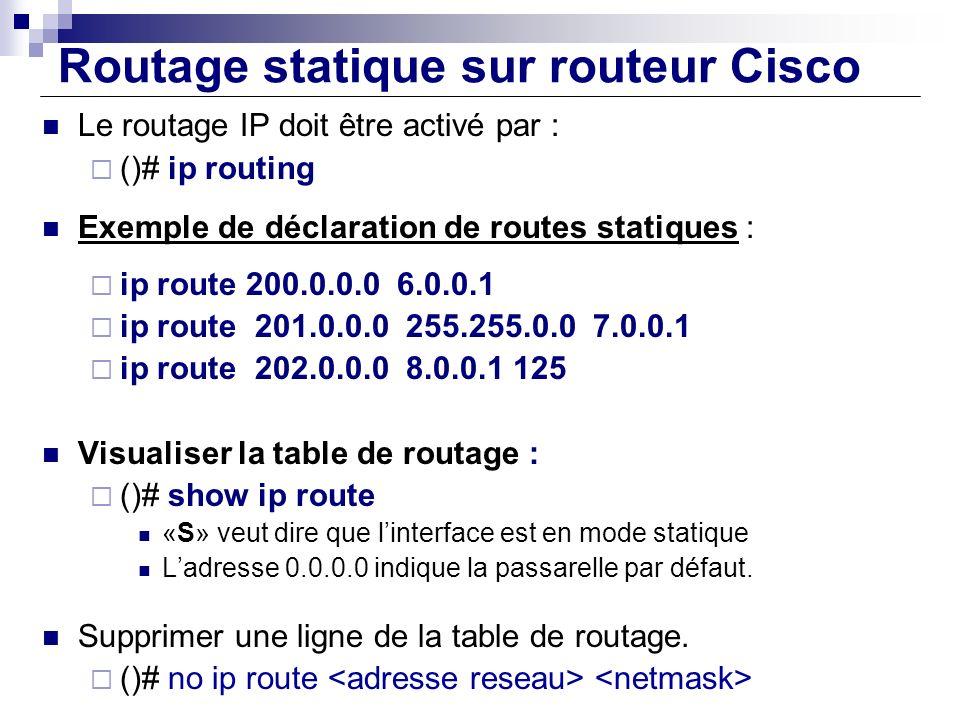 Routage statique sur routeur Cisco