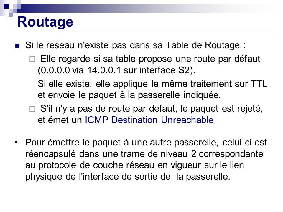 Routage Si le réseau n existe pas dans sa Table de Routage :
