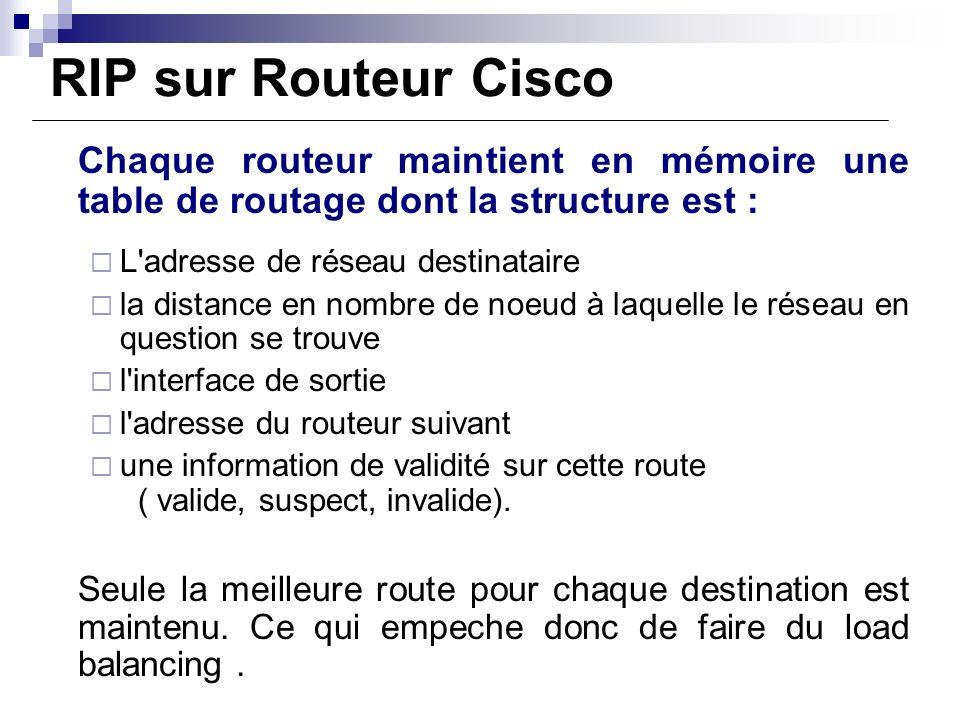 RIP sur Routeur Cisco Chaque routeur maintient en mémoire une table de routage dont la structure est :