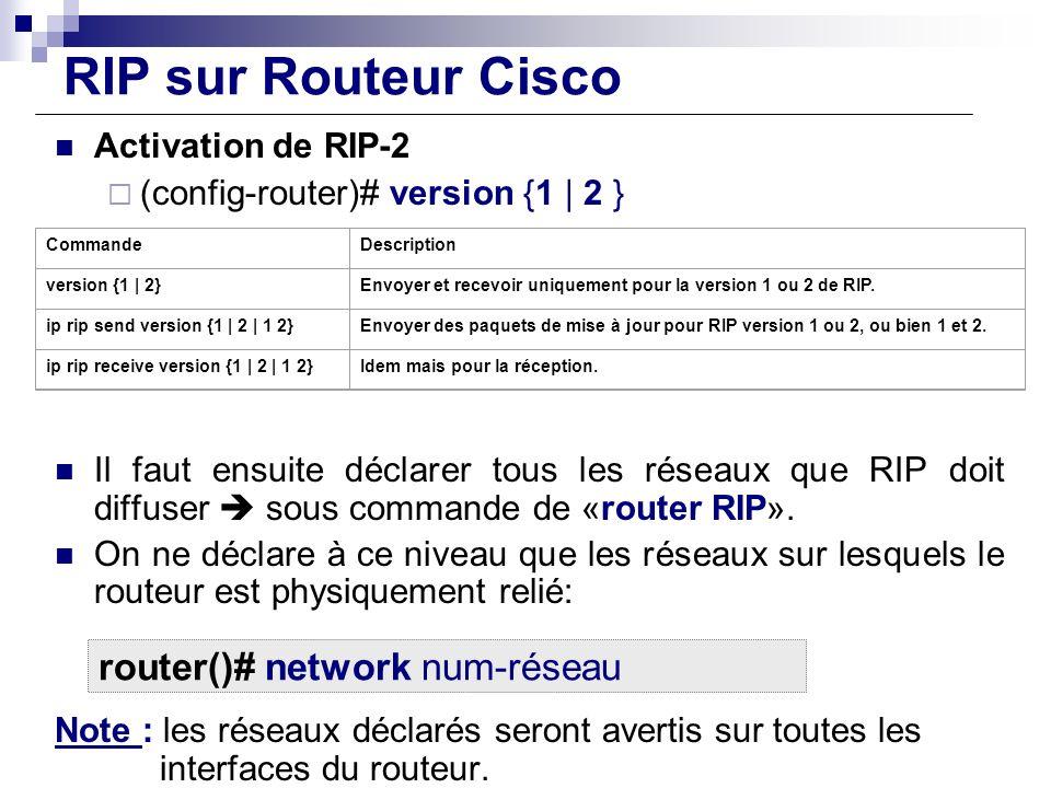 RIP sur Routeur Cisco router()# network num-réseau Activation de RIP-2