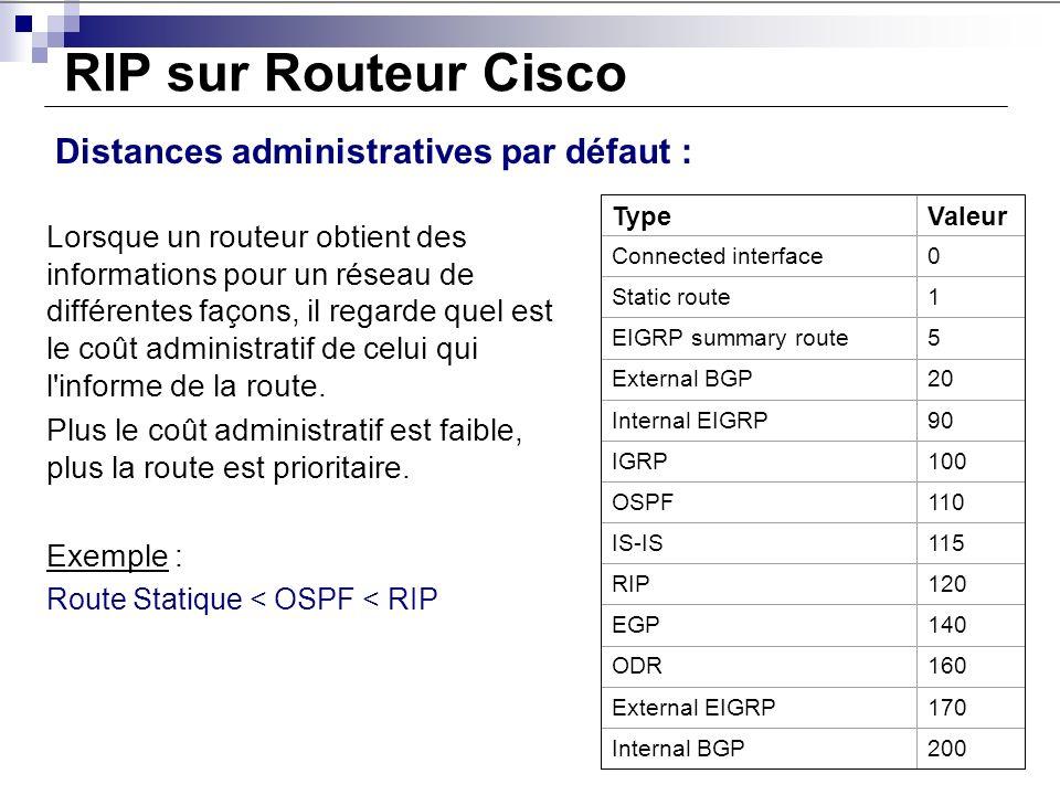 RIP sur Routeur Cisco Distances administratives par défaut :
