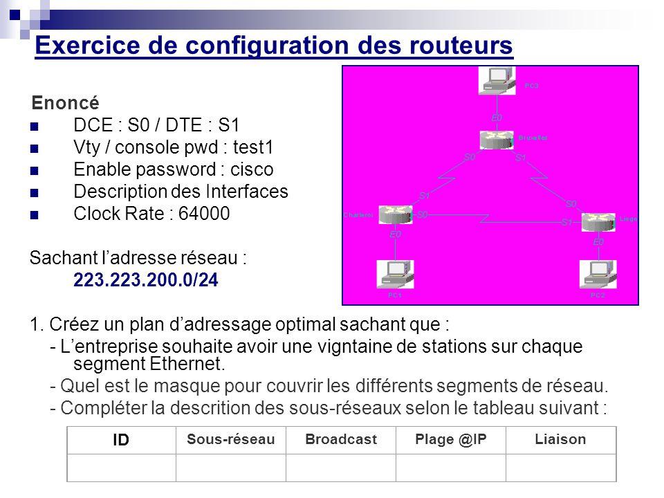 Exercice de configuration des routeurs